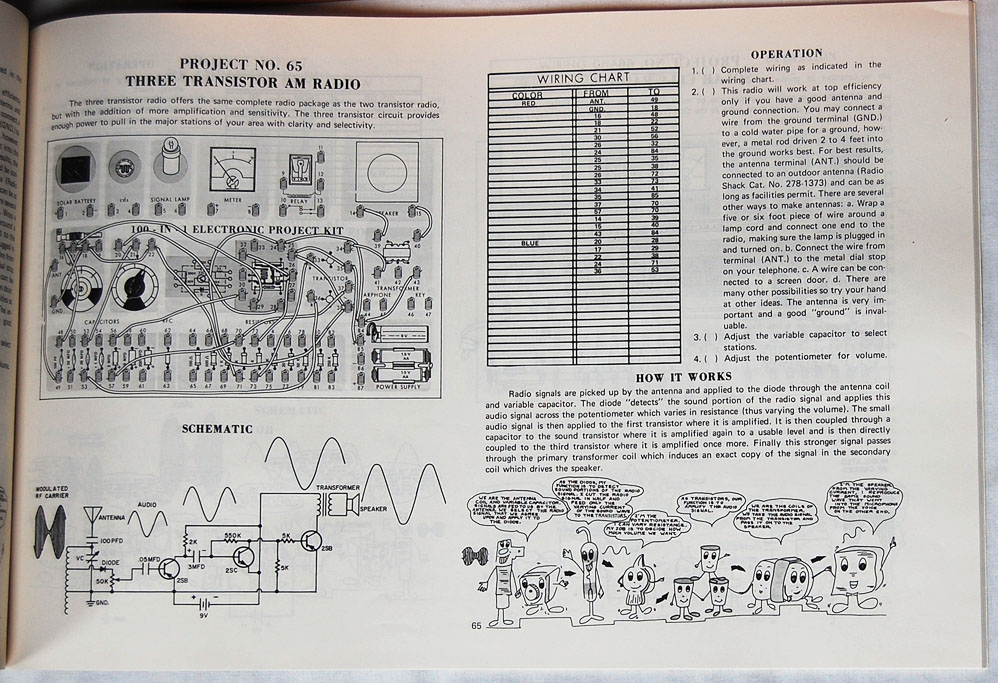 Science Fair 100-in-1 Electronic Project Kit (1973) | RC/GrabBag.com